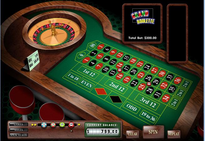 rulet corner bet nedir, Corner bet nasıl oynanır, cornet bet nasıl oynanır resimli anlatım